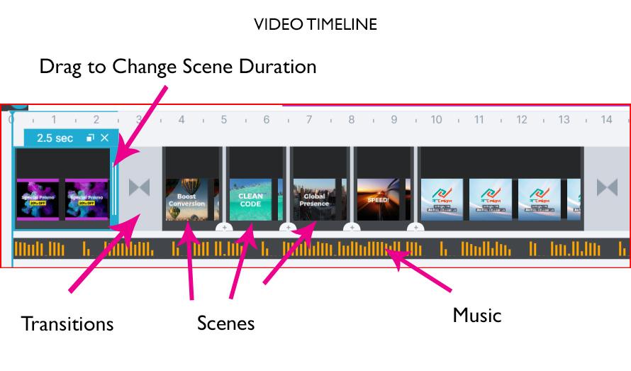 wave-video-timeline-panel